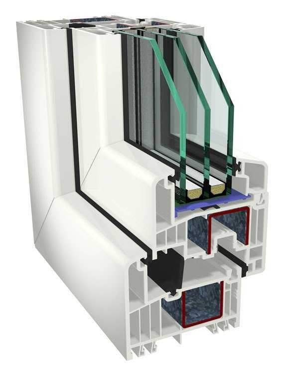 PVC Okna – S9000 PASIV